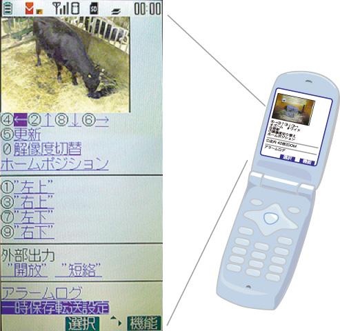 養牛カメラ利用方法携帯電話